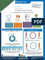Boletin Estadistico n 31 - Indicadores Educativos Del Departamento de San Salvador