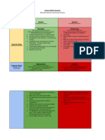 copy of system swot diagnostic - wdmcs