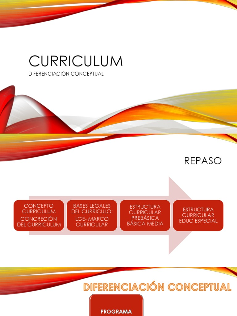 Curriculum Plan De Estudios Maestros