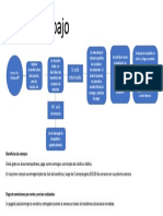 Diagrama Persona Innokabi SIN Contraseña