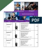 Lista de Precios - RADIO COMUNICACION Actualizada