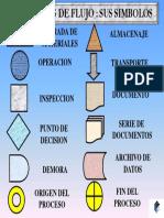 simbolos_diagramas.ppt
