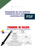 Jerarqui de Las Normas
