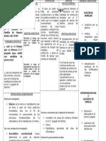 FORMATO MATRIZ CONSISTENCIA. lescano listo.doc