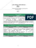 Cuadro Comparativo de La Ley de Delitos Informáticos