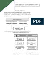 Fuente de Consulta 5 Cuales Son Las Fases Del Proceso Evaluativo