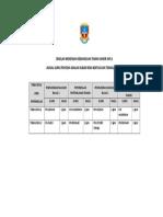 Jadual-Penyedia-Soalan rbt 2019.docx