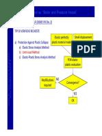 Lezioni su BPVC_2A.pdf