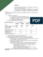 CAS DE LA GESTION FINANCIERE