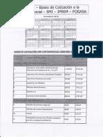 Tablas 2018- Bases de Cotizacion a La Seguridad Social, SMI, IPREM Y FOGASA