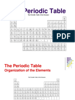 The Periodic Table Power Point