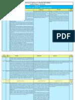 NURTURE-ONLINE-TEST-SERIES-FOR-NEET-UG-2020.pdf