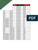 Alokasi New Infill & TDD Upgrade Sibayak for Intisel & PMP_4 Jan 2019