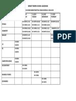 Final Cbse Board Practical Exam Dates