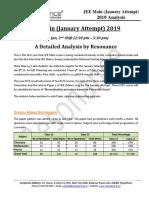 JEE Main 2019 Detailed Analysis January Attempt Shift - 2(12th January, 2019)