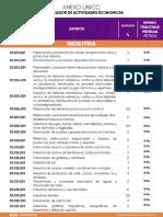 Impuestos a Pagar en Comercios de Maracaibo en Petro (por Versión Final)