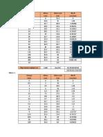 Sedimentacion Mecnica Datos