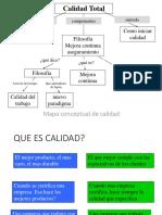 Historia de Calidad ISO 9000