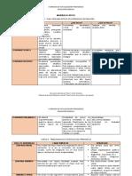 MATERIAL DE APOYO_ resumen.docx