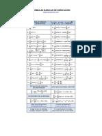 Fórmulas básicas de derivación e integración.pdf