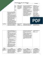 2-26-2018 Corpo Cases Matrix