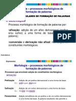 Morfologia-Formação de Palavras - Ppt Manual - Resumo