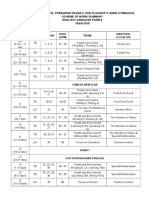 Form 3 Scheme Of Work Summary 2019