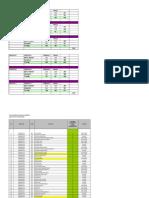 Me214-s5-2016-1607-Name List Grouping as Final 4 Aug 2016-Student Portal