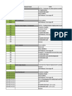 Pending Work Items (2) (1)