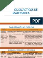 Procesos Didacticos de Matemàtica