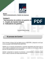 Unidad II Indicadores de Gestión.pptx