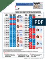 UPF 022017 DL Congress