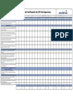23.10.18 CSV Lista de Chequeo Supervisores v1-Electrico - Manto