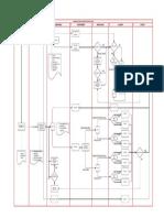 Hazardous Area Classification Work Flow