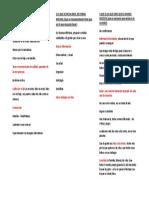 Listas conexion.doc