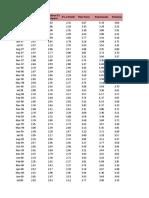 Data Set 6_Processed