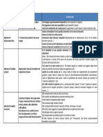 Tipologie di Indicatori di risultato e impatto