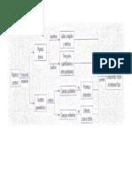 Mapa Conceptual Figuras y Cuerpos Geometrc3ada