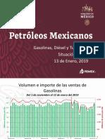 Situación de las Gasolinas y el diesel en Pemex