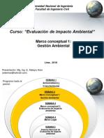 2. Marco Conceptual 1. Gestion Ambiental