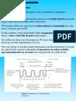 TD2.2 Fundamentos de Transmisión de Capa Física