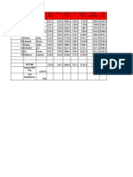 test b eva kazas - copy