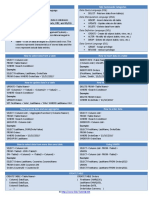 sql-cheat-sheet(1).pdf