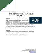 emissivity_1.pdf