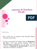 Diagrama de Pourbaix Serie 12 2015