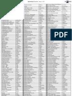Split-Desktop Customer List.pdf