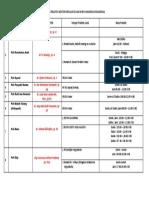 Jadwal Praktek Dokter Spesialis Selain Di Rsu