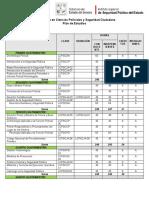 Plan Estudios Isspe (1)