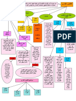 265039765-تلخيص-القانون-الاداري-في-جدول.pdf