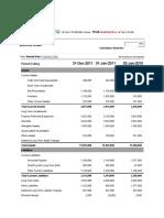 Kellogg Company Balance Sheet